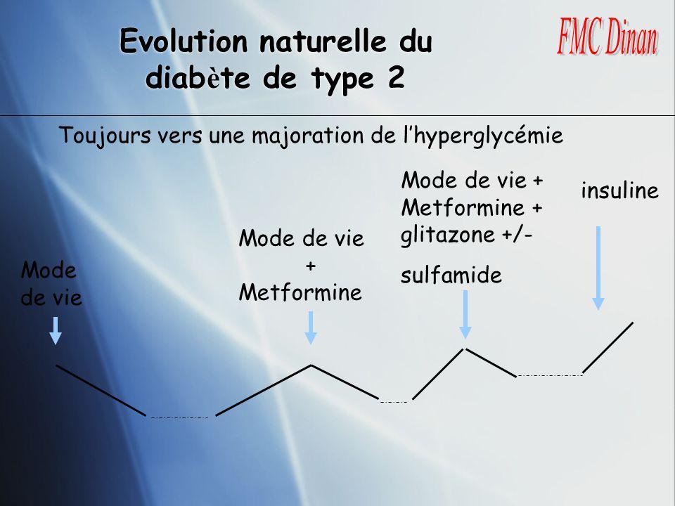 Evolution naturelle du diab è te de type 2 Toujours vers une majoration de lhyperglycémie Mode de vie Mode de vie + Metformine Mode de vie + Metformin