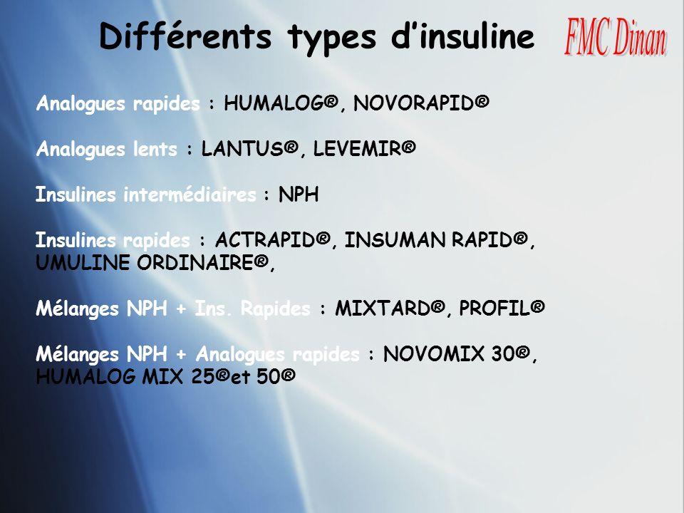 Différents types dinsuline Analogues rapides : HUMALOG®, NOVORAPID® Analogues lents : LANTUS®, LEVEMIR® Insulines intermédiaires : NPH Insulines rapid