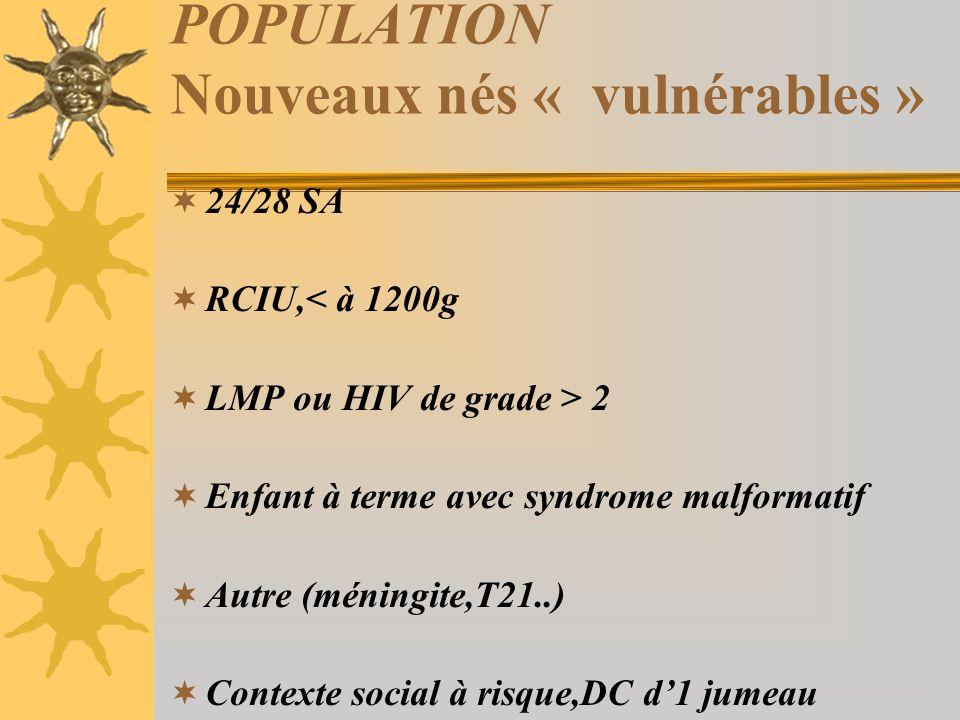 POPULATION Nouveaux nés « vulnérables » 24/28 SA RCIU,< à 1200g LMP ou HIV de grade > 2 Enfant à terme avec syndrome malformatif Autre (méningite,T21.