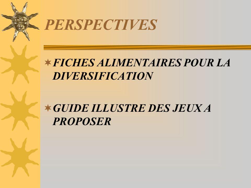 PERSPECTIVES FICHES ALIMENTAIRES POUR LA DIVERSIFICATION GUIDE ILLUSTRE DES JEUX A PROPOSER