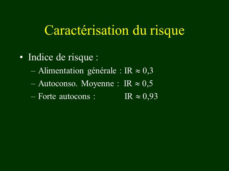 Caractérisation du risque Indice de risque : –Alimentation générale : IR 0,3 –Autoconso. Moyenne : IR 0,5 –Forte autocons : IR 0,93