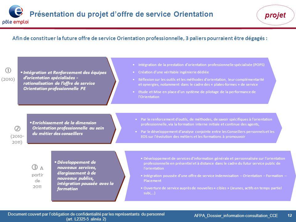 12 Pôle emploi Centre Fiches des instances Version Codir du 9 janvier 2009 12 Document couvert par lobligation de confidentialité par les représentant