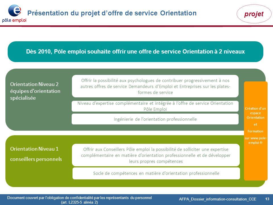 13 Pôle emploi Centre Fiches des instances Version Codir du 9 janvier 2009 13 Document couvert par lobligation de confidentialité par les représentant