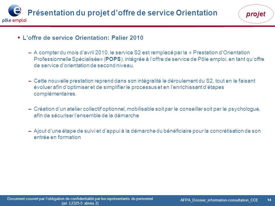 14 Pôle emploi Centre Fiches des instances Version Codir du 9 janvier 2009 14 Document couvert par lobligation de confidentialité par les représentant
