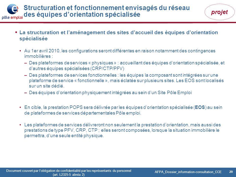 20 Pôle emploi Centre Fiches des instances Version Codir du 9 janvier 2009 20 Document couvert par lobligation de confidentialité par les représentant