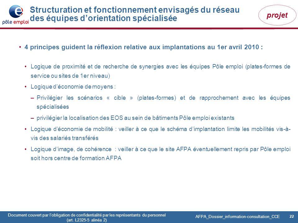 22 Pôle emploi Centre Fiches des instances Version Codir du 9 janvier 2009 22 Document couvert par lobligation de confidentialité par les représentant