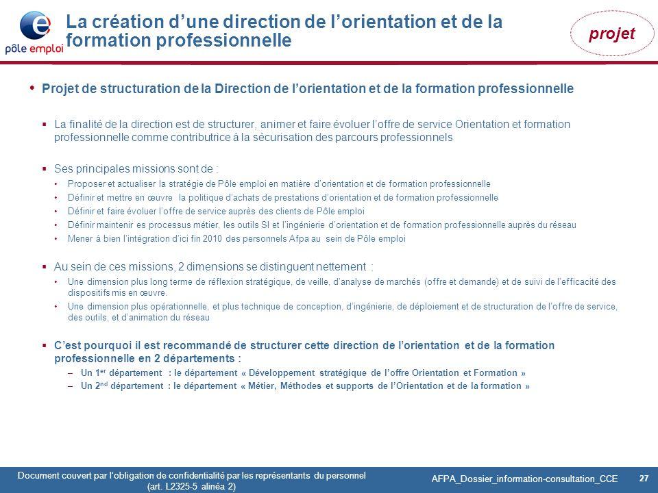 27 Pôle emploi Centre Fiches des instances Version Codir du 9 janvier 2009 27 Document couvert par lobligation de confidentialité par les représentant