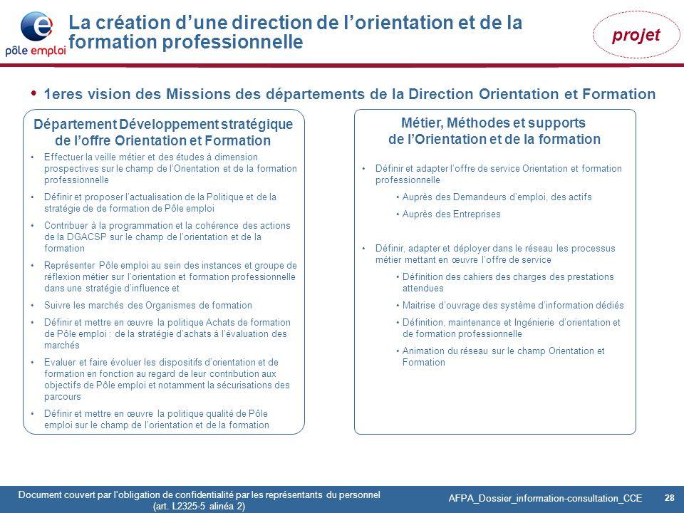 28 Pôle emploi Centre Fiches des instances Version Codir du 9 janvier 2009 28 Document couvert par lobligation de confidentialité par les représentant