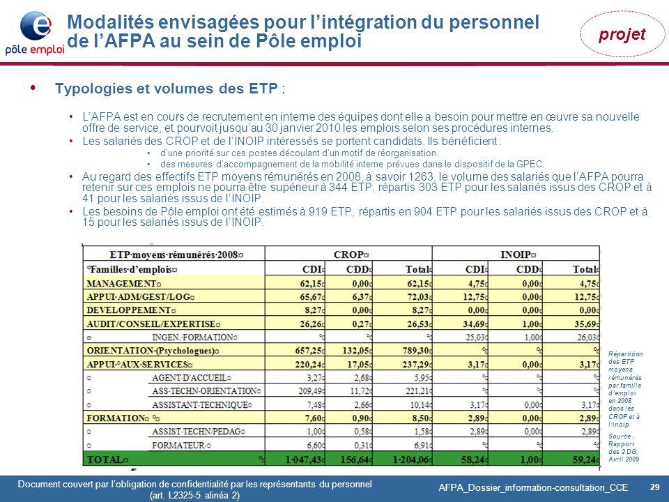 29 Pôle emploi Centre Fiches des instances Version Codir du 9 janvier 2009 29 Document couvert par lobligation de confidentialité par les représentant