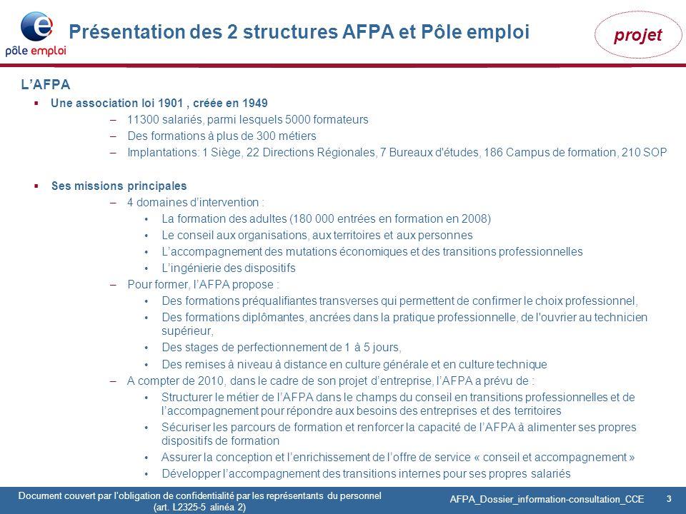 3 Pôle emploi Centre Fiches des instances Version Codir du 9 janvier 2009 3 Document couvert par lobligation de confidentialité par les représentants
