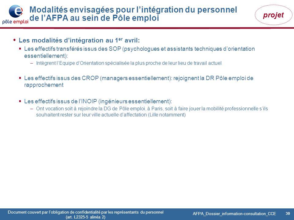 30 Pôle emploi Centre Fiches des instances Version Codir du 9 janvier 2009 30 Document couvert par lobligation de confidentialité par les représentant