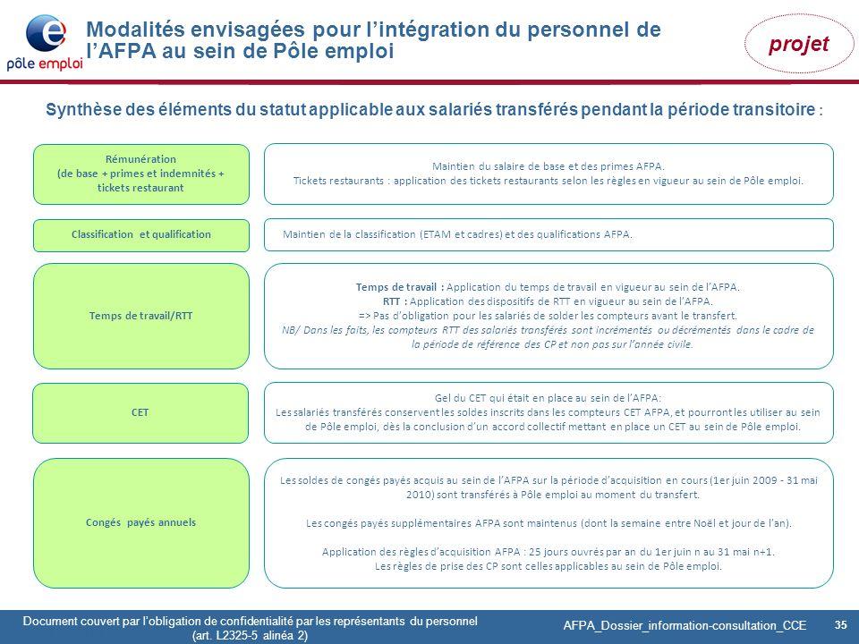 35 Pôle emploi Centre Fiches des instances Version Codir du 9 janvier 2009 35 Document couvert par lobligation de confidentialité par les représentant