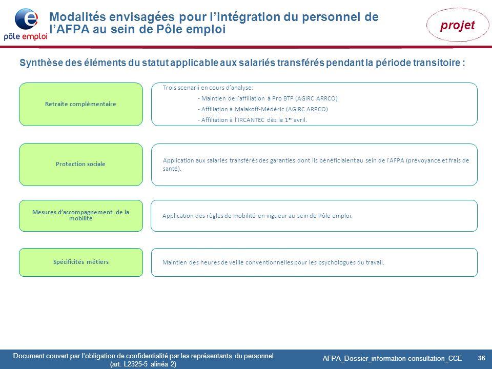 36 Pôle emploi Centre Fiches des instances Version Codir du 9 janvier 2009 36 Document couvert par lobligation de confidentialité par les représentant