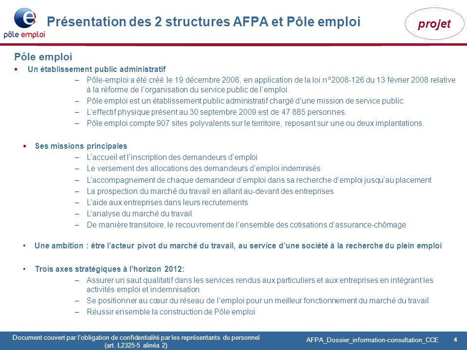 4 Pôle emploi Centre Fiches des instances Version Codir du 9 janvier 2009 4 Document couvert par lobligation de confidentialité par les représentants