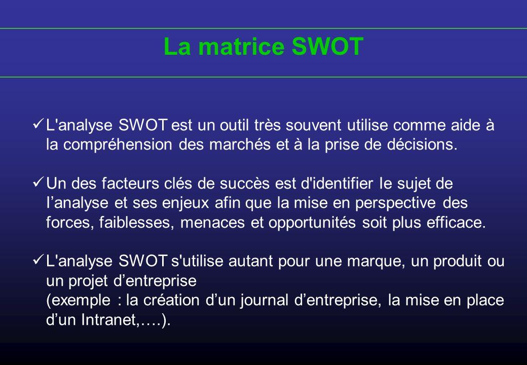La matrice SWOT L'analyse SWOT est un outil très souvent utilise comme aide à la compréhension des marchés et à la prise de décisions. Un des facteurs