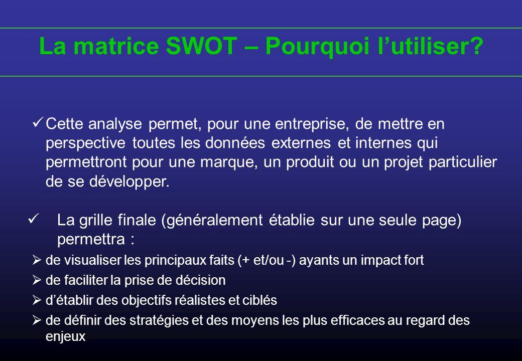 La matrice SWOT – Pourquoi lutiliser? Cette analyse permet, pour une entreprise, de mettre en perspective toutes les données externes et internes qui