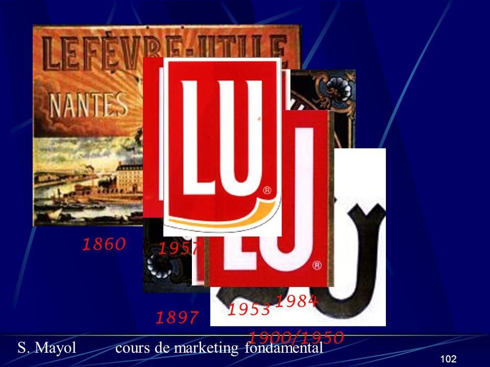 S. Mayolcours de marketing fondamental 102 1860 1897 1900/1950 1953 1957 1984
