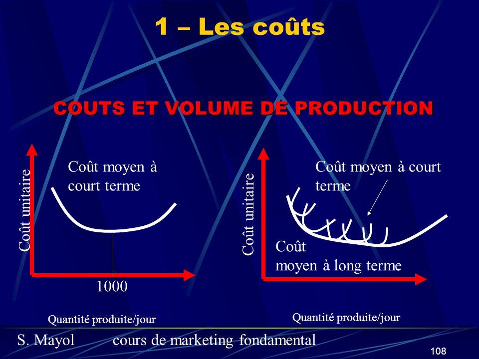 S. Mayolcours de marketing fondamental 108 COUTS ET VOLUME DE PRODUCTION 1000 Quantité produite/jour Coût moyen à court terme Coût moyen à court terme