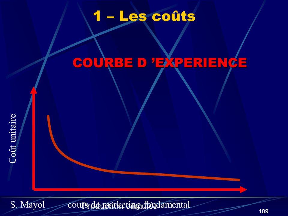 S. Mayolcours de marketing fondamental 109 COURBE D EXPERIENCE Production cumulée Coût unitaire 1 – Les coûts
