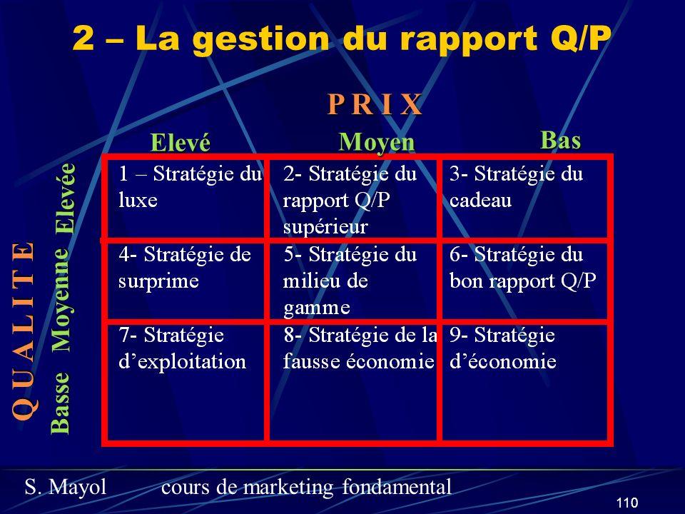 S. Mayolcours de marketing fondamental 110 Elevé Moyen Bas P R I X Elevée Moyenne Basse Q U A L I T E 2 – La gestion du rapport Q/P