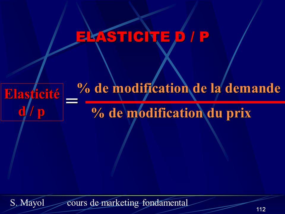 S. Mayolcours de marketing fondamental 112 ELASTICITE D / P Elasticité d / p % de modification de la demande % de modification du prix =