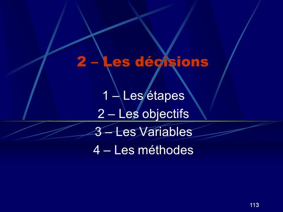 113 2 – Les décisions 1 – Les étapes 2 – Les objectifs 3 – Les Variables 4 – Les méthodes
