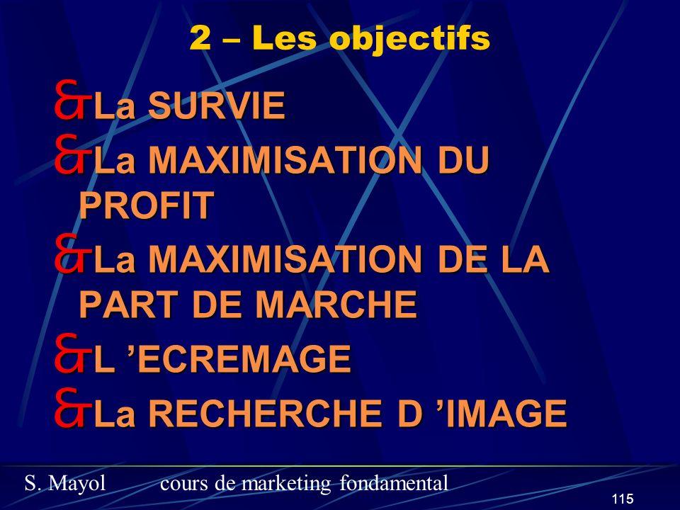 S. Mayolcours de marketing fondamental 115 La SURVIE La SURVIE La MAXIMISATION DU PROFIT La MAXIMISATION DU PROFIT La MAXIMISATION DE LA PART DE MARCH