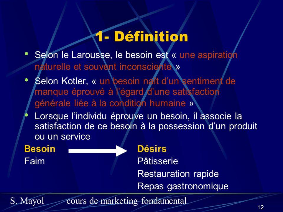 S. Mayolcours de marketing fondamental 12 1- Définition Selon le Larousse, le besoin est « une aspiration naturelle et souvent inconsciente » Selon Ko