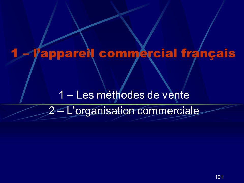 121 1 – lappareil commercial français 1 – Les méthodes de vente 2 – Lorganisation commerciale