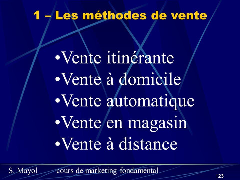 S. Mayolcours de marketing fondamental 123 1 – Les méthodes de vente Vente itinérante Vente à domicile Vente automatique Vente en magasin Vente à dist