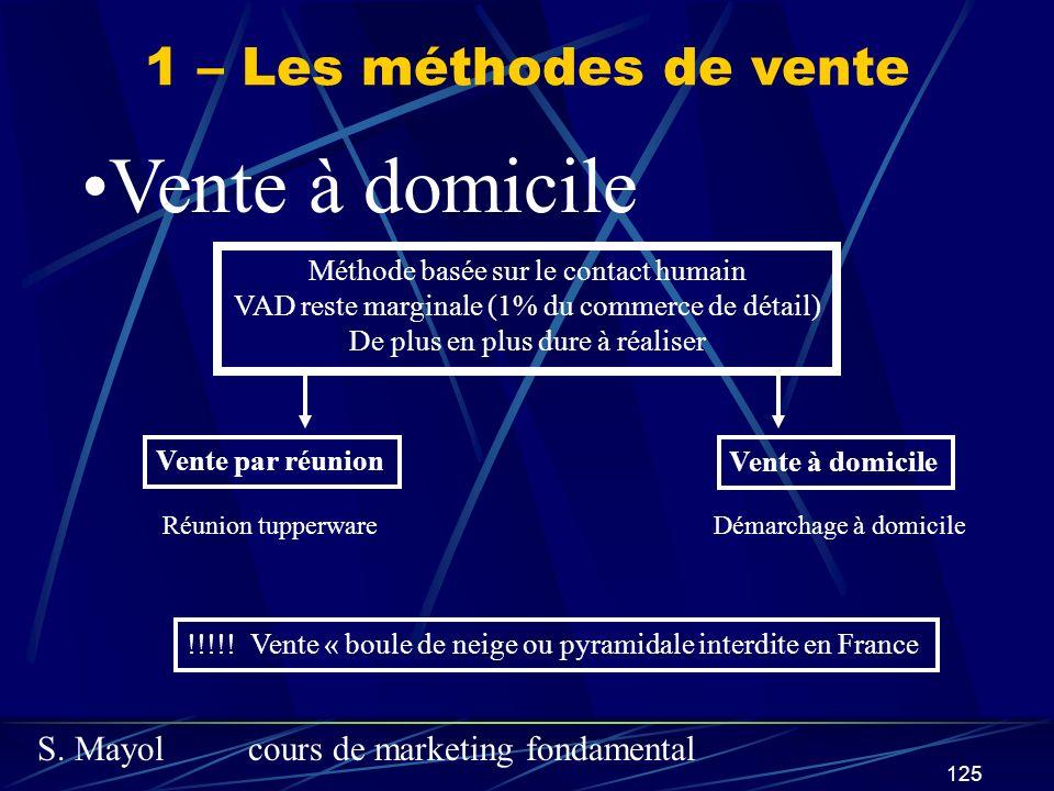S. Mayolcours de marketing fondamental 125 1 – Les méthodes de vente Vente à domicile Méthode basée sur le contact humain VAD reste marginale (1% du c