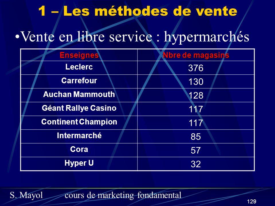 S. Mayolcours de marketing fondamental 129 1 – Les méthodes de vente Vente en libre service : hypermarchés Enseignes Nbre de magasins Leclerc 376 Carr