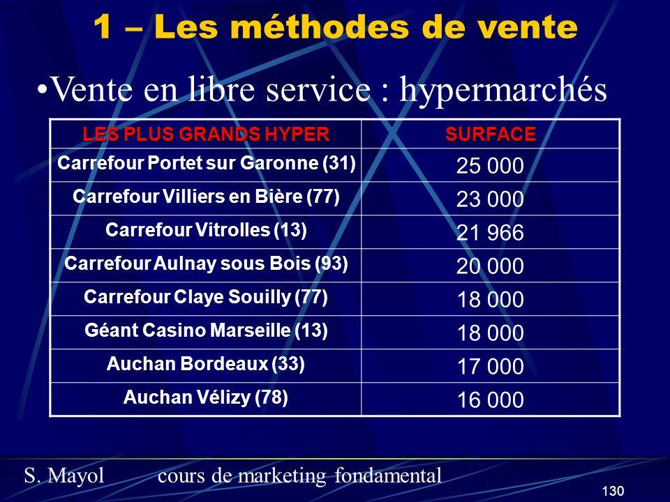 S. Mayolcours de marketing fondamental 130 1 – Les méthodes de vente Vente en libre service : hypermarchés LES PLUS GRANDS HYPER SURFACE Carrefour Por