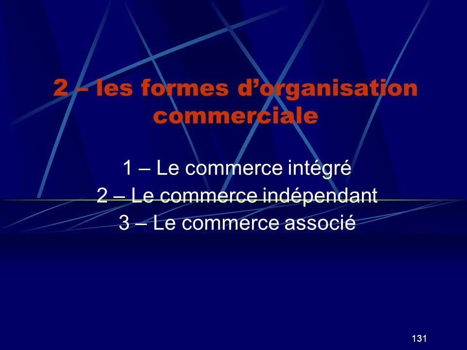 131 2 – les formes dorganisation commerciale 1 – Le commerce intégré 2 – Le commerce indépendant 3 – Le commerce associé
