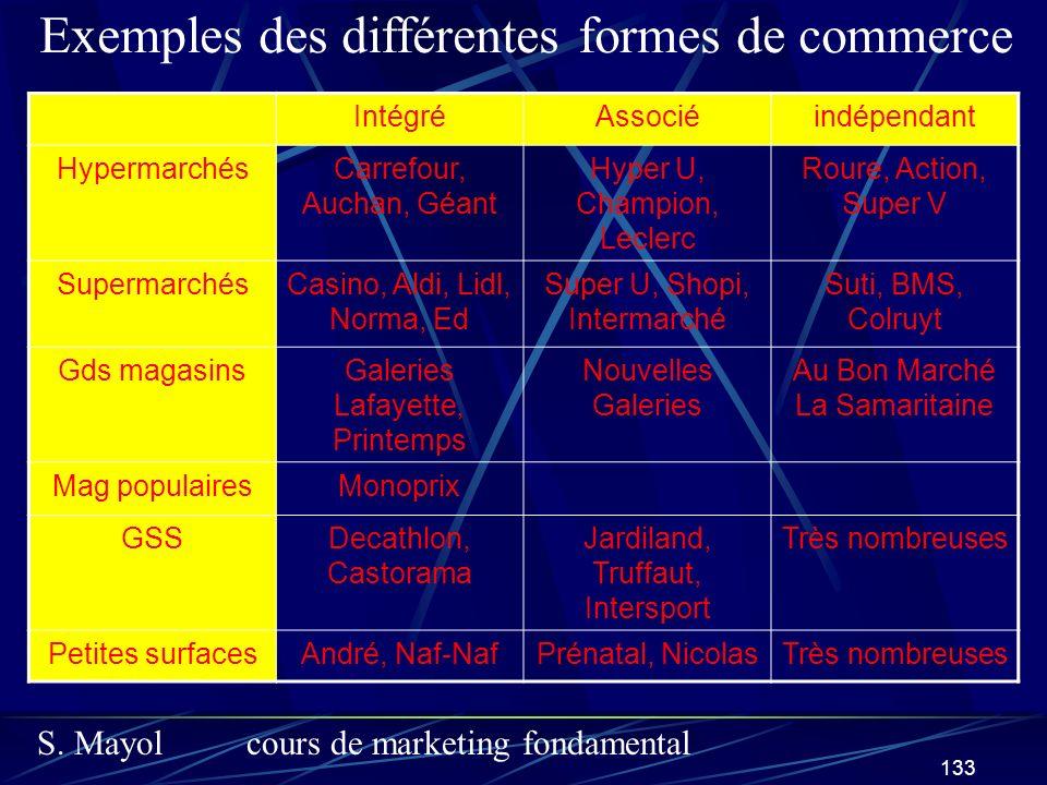 S. Mayolcours de marketing fondamental 133 Exemples des différentes formes de commerce IntégréAssociéindépendant HypermarchésCarrefour, Auchan, Géant