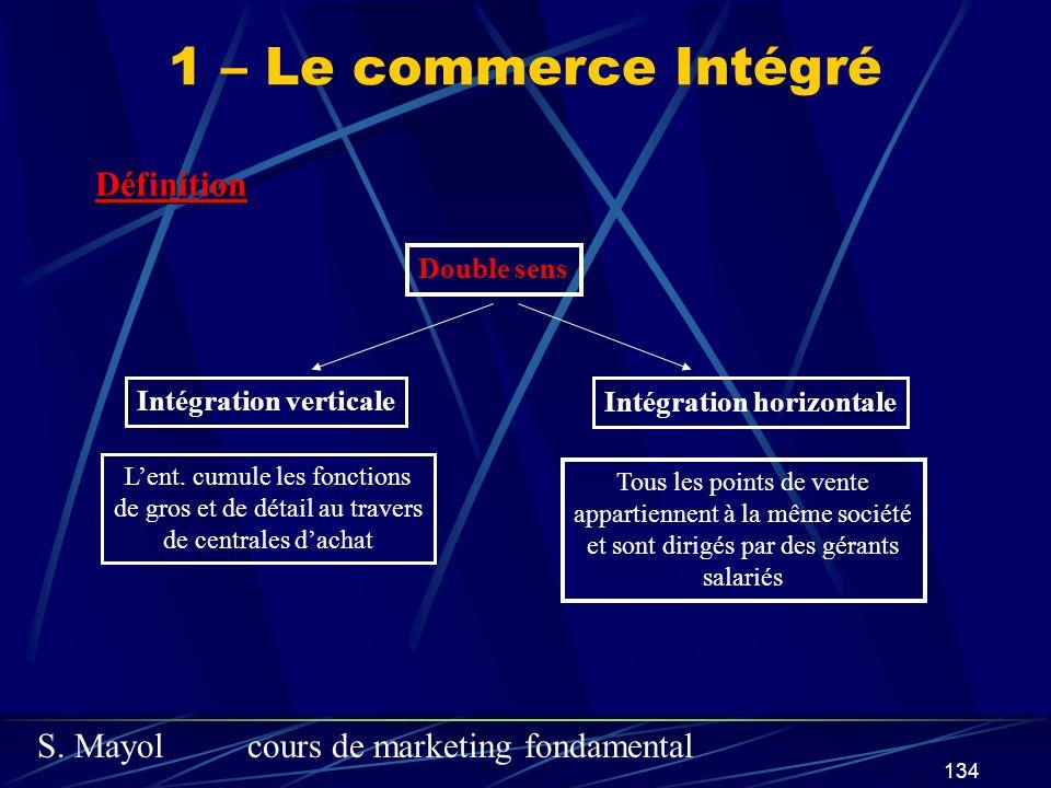 S. Mayolcours de marketing fondamental 134 1 – Le commerce Intégré Définition Double sens Intégration verticale Intégration horizontale Lent. cumule l