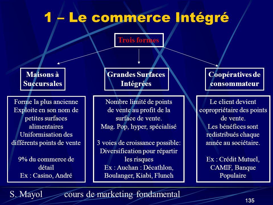 S. Mayolcours de marketing fondamental 135 1 – Le commerce Intégré Trois formes Maisons à Succursales Grandes Surfaces Intégrées Forme la plus ancienn