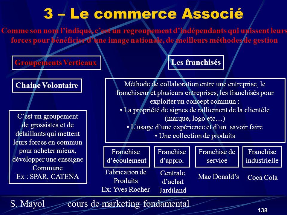 S. Mayolcours de marketing fondamental 138 3 – Le commerce Associé Comme son nom lindique, cest un regroupement dindépendants qui unissent leurs force
