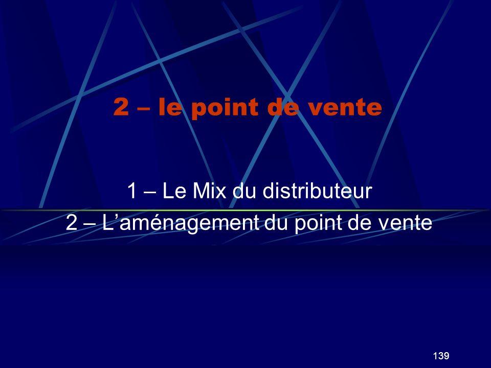 139 2 – le point de vente 1 – Le Mix du distributeur 2 – Laménagement du point de vente