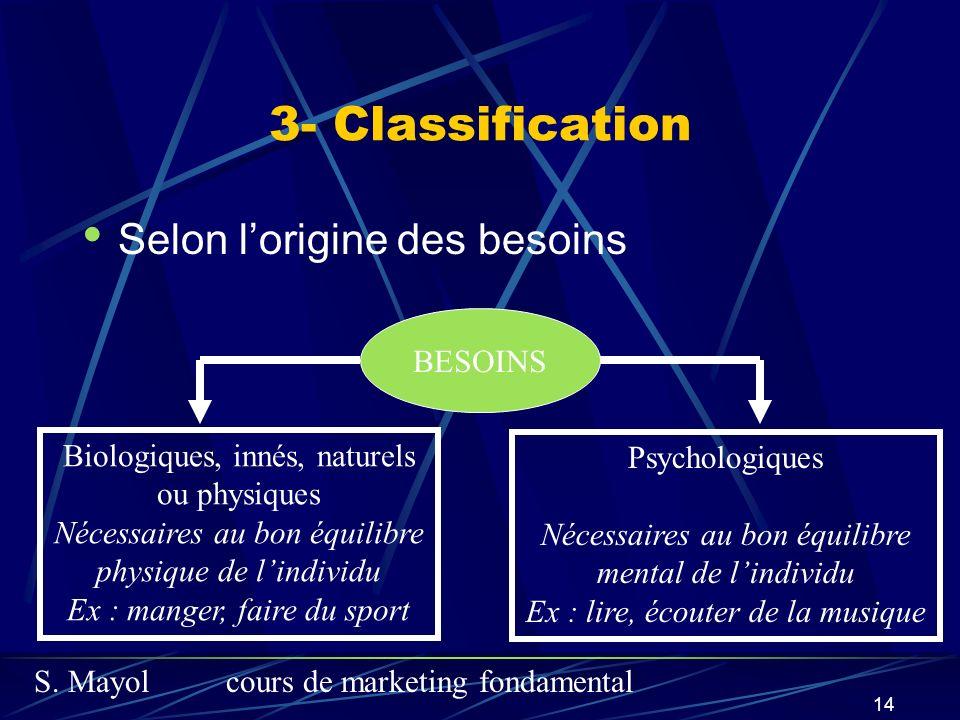 S. Mayolcours de marketing fondamental 14 3- Classification Selon lorigine des besoins BESOINS Biologiques, innés, naturels ou physiques Nécessaires a