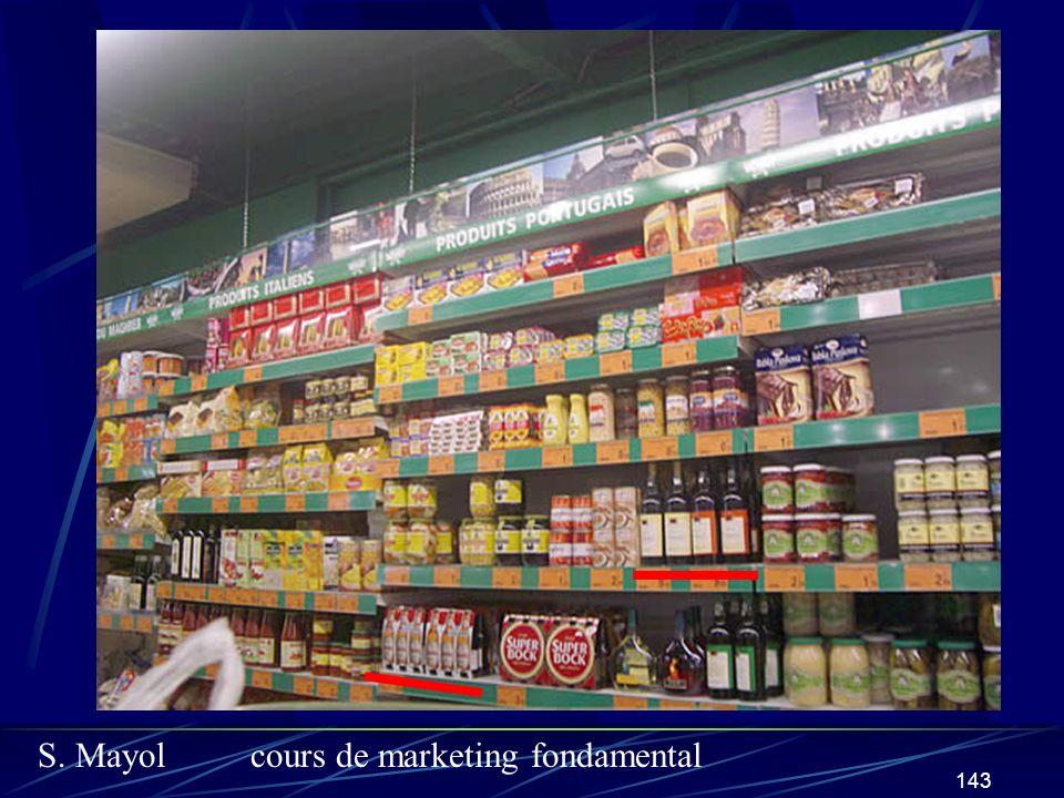 S. Mayolcours de marketing fondamental 143