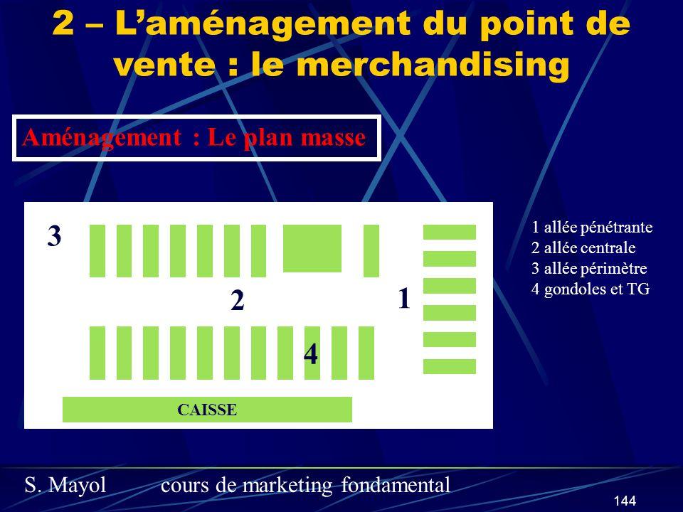 S. Mayolcours de marketing fondamental 144 2 – Laménagement du point de vente : le merchandising Aménagement : Le plan masse CAISSE 1 2 3 4 1 allée pé