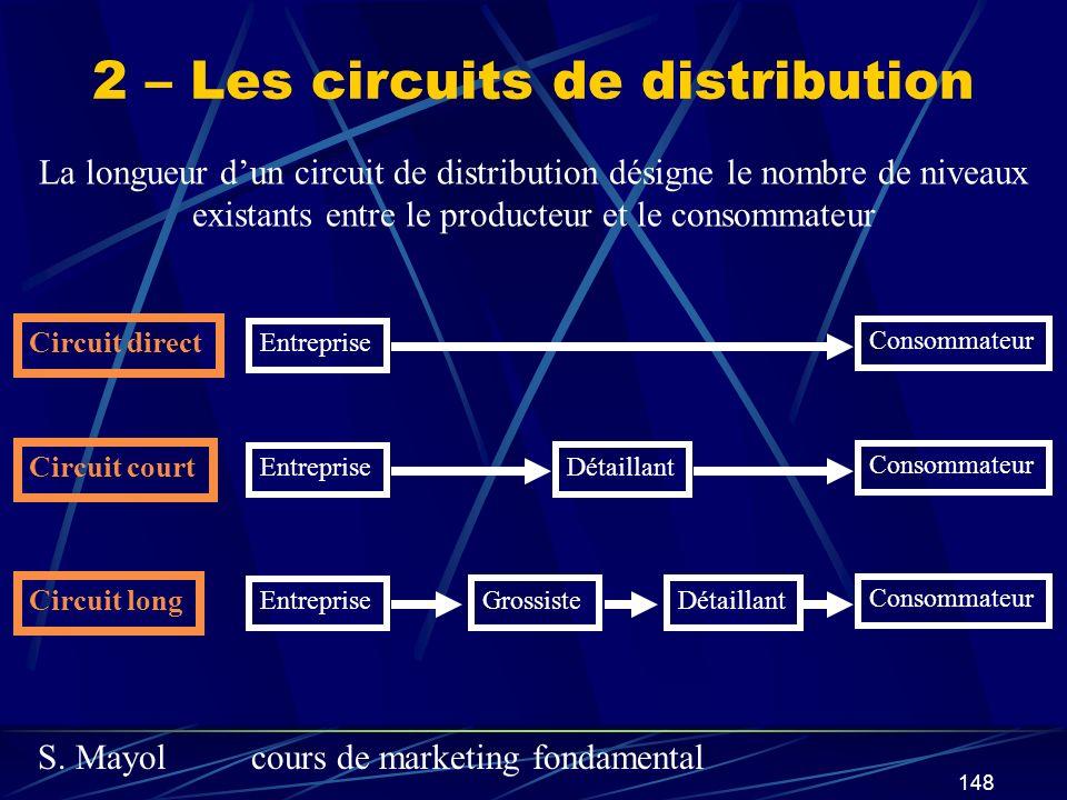 S. Mayolcours de marketing fondamental 148 2 – Les circuits de distribution La longueur dun circuit de distribution désigne le nombre de niveaux exist