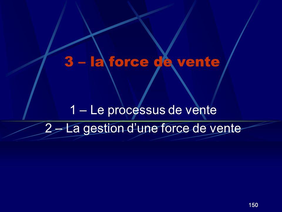 150 3 – la force de vente 1 – Le processus de vente 2 – La gestion dune force de vente