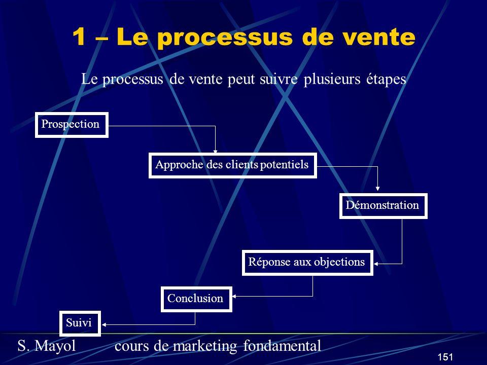 S. Mayolcours de marketing fondamental 151 1 – Le processus de vente Le processus de vente peut suivre plusieurs étapes Prospection Approche des clien