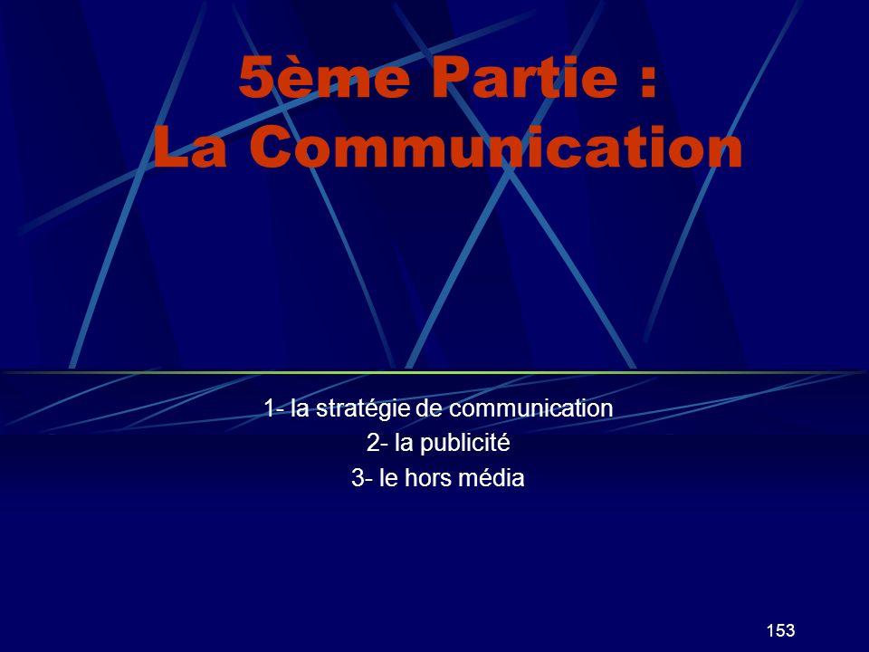 153 5ème Partie : La Communication 1- la stratégie de communication 2- la publicité 3- le hors média