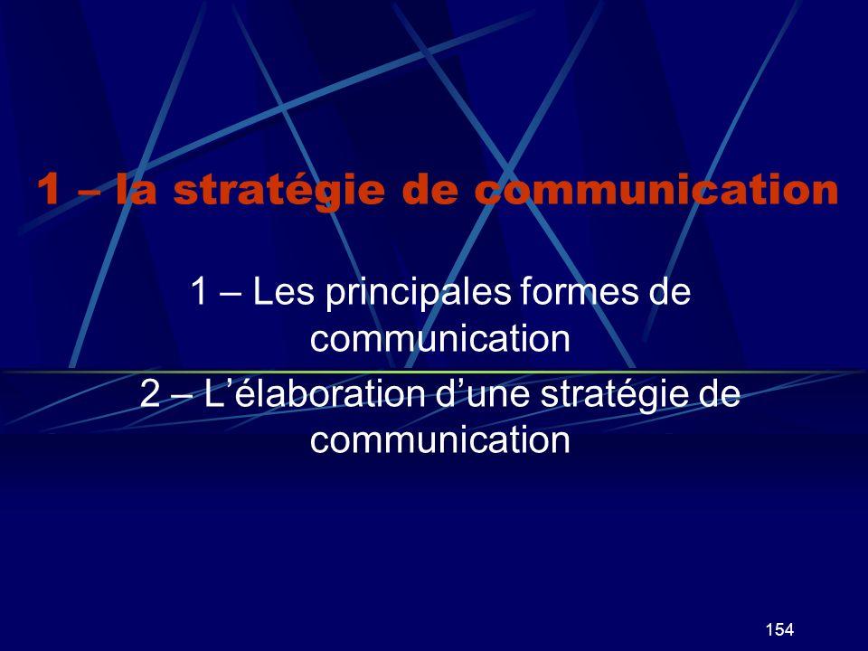 154 1 – la stratégie de communication 1 – Les principales formes de communication 2 – Lélaboration dune stratégie de communication