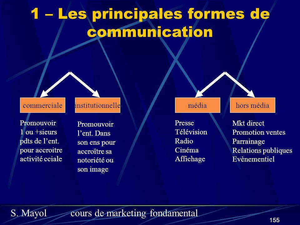 S. Mayolcours de marketing fondamental 155 1 – Les principales formes de communication commercialeinstitutionnelle Promouvoir 1 ou +sieurs pdts de len