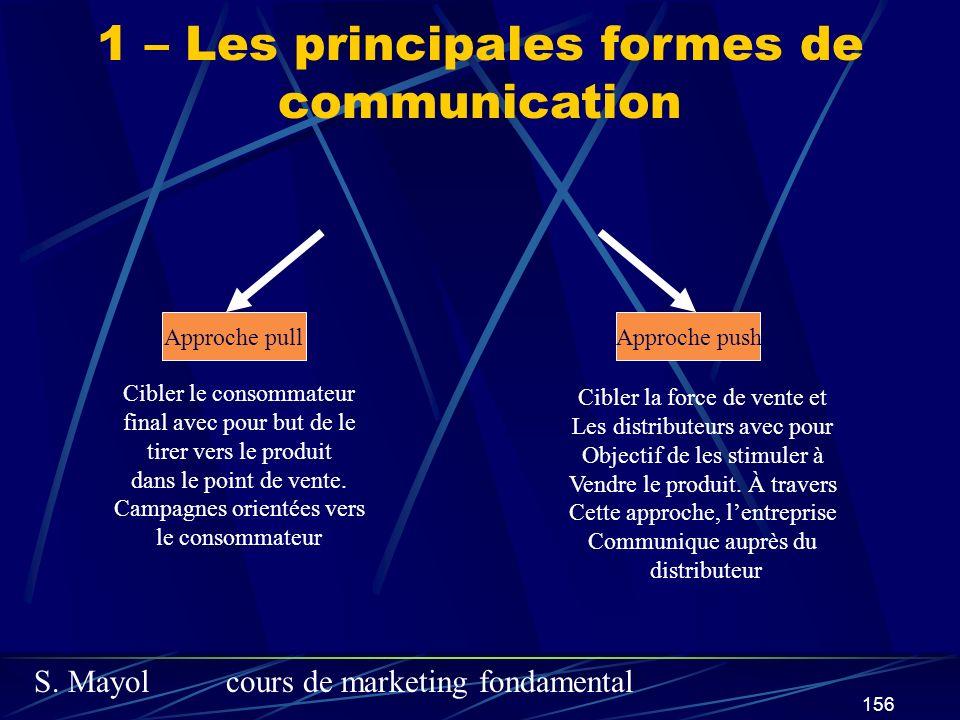 S. Mayolcours de marketing fondamental 156 1 – Les principales formes de communication Approche pullApproche push Cibler le consommateur final avec po
