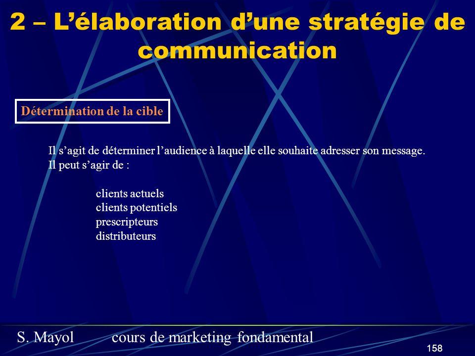 S. Mayolcours de marketing fondamental 158 2 – Lélaboration dune stratégie de communication Détermination de la cible Il sagit de déterminer laudience